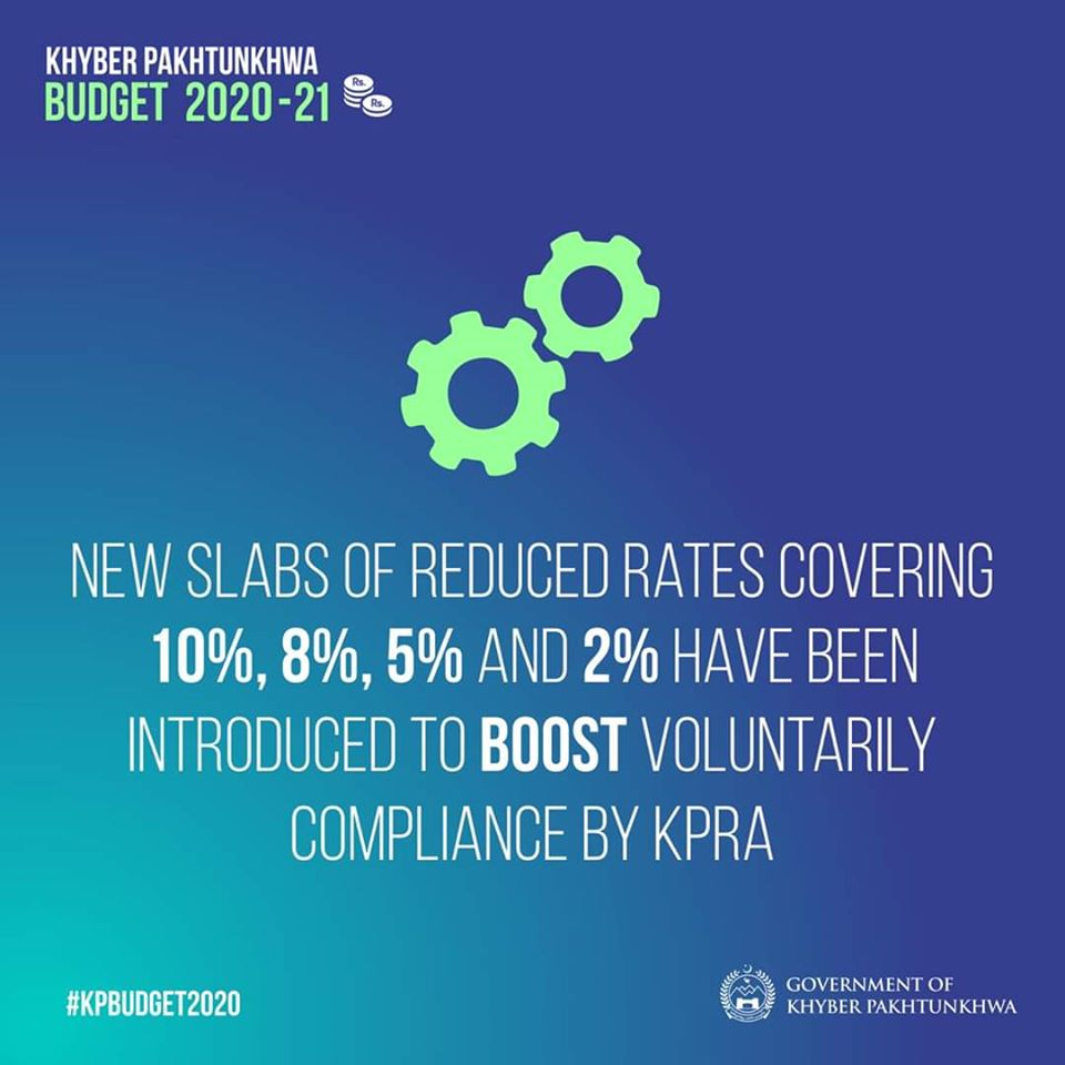 New slabs of reduced rates have been introduced to boost voluntarily compliance by KPRA